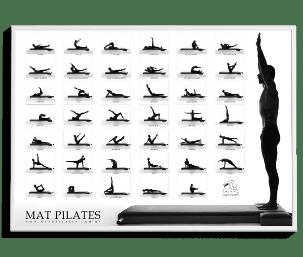 Mat Pilates Poster - Nanô Pilates